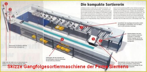 B-S-GFS-Siemens