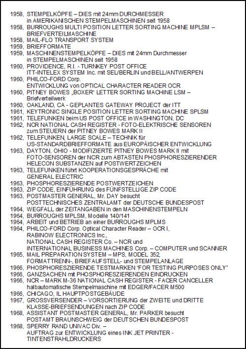 Inhaltsangabe USA-Handbuch Teil 2