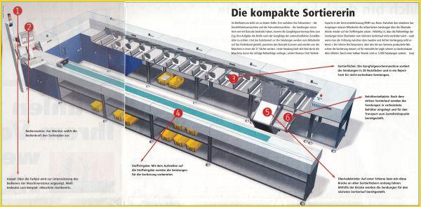 Postskizze einer Gangfolgesortiermaschine der Firma Siemens Modell ... ? aus dem Jahr 2000