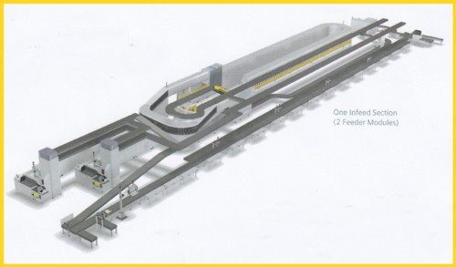 """Großbriefsortieranlage der Firma Siemens - Modell OMS - bei der Post als """"GSA Neu"""" bezeichnet - hier in der Form mit zwei Eingabestationen (es gibt alternativ auch noch die Version mit 4 Eingabestationen)"""